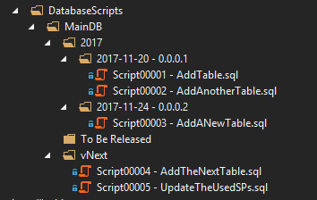 Database Migration Scripts Folders